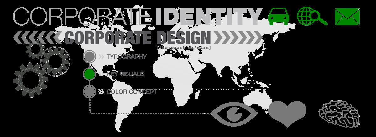 Corporate Design - Das Grunddesign für Ihre Unternehmens-Werbung von Markting Basmer