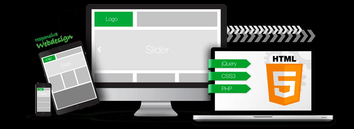 Webdesign - Screedesign und Programmierung von Webseiten für Unternehmen von Markting Basmer